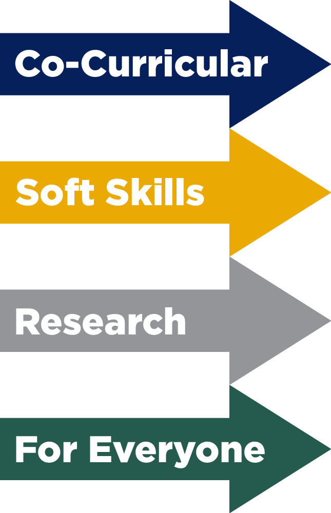 Co-Curricular, Soft Skills, Research, For Everyone